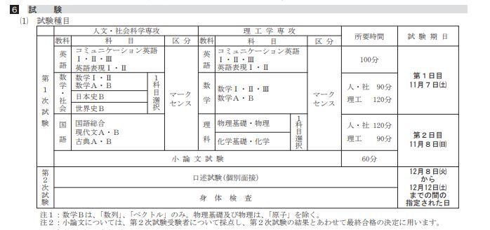防衛 大学 校 入試